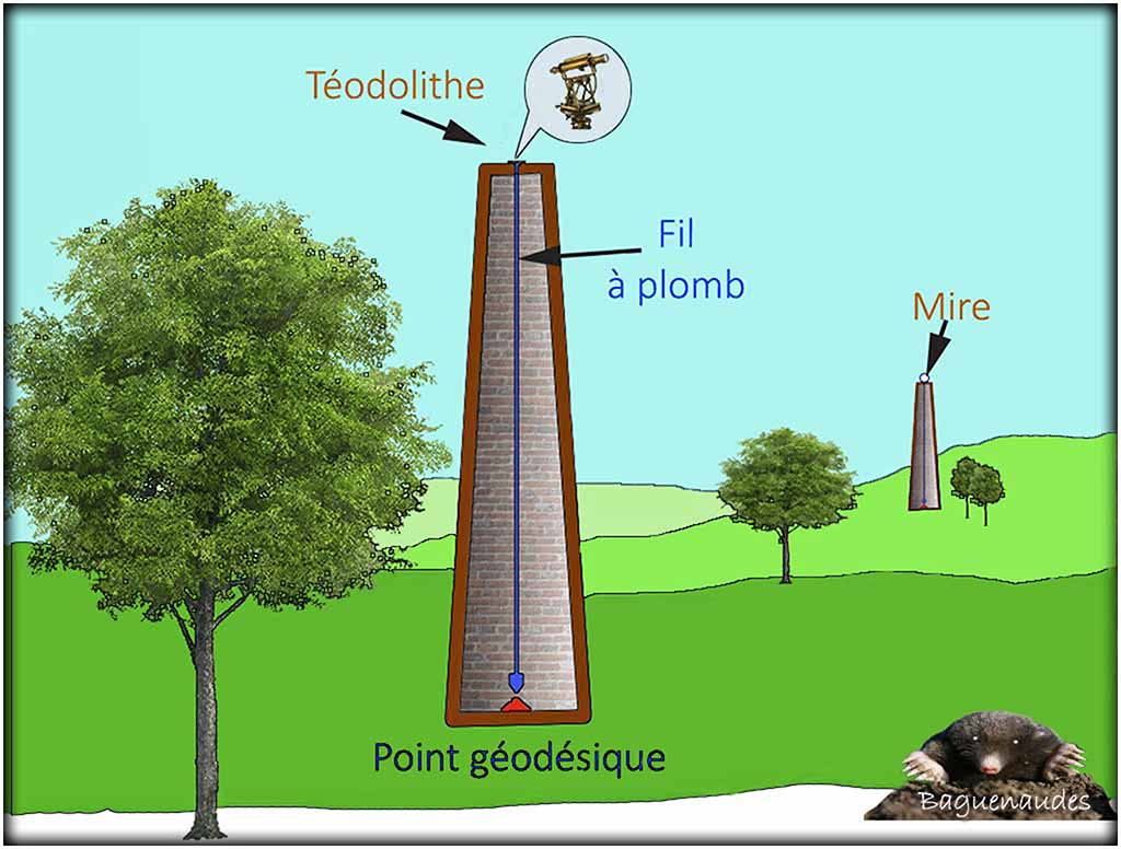Cheminée géodésique (1)